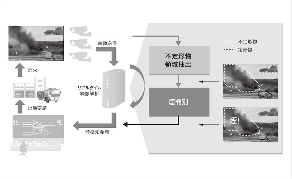 http://www.hitachihyoron.com/jp/archive/2010s/2017/04/07B05/image/fig_01.jpg